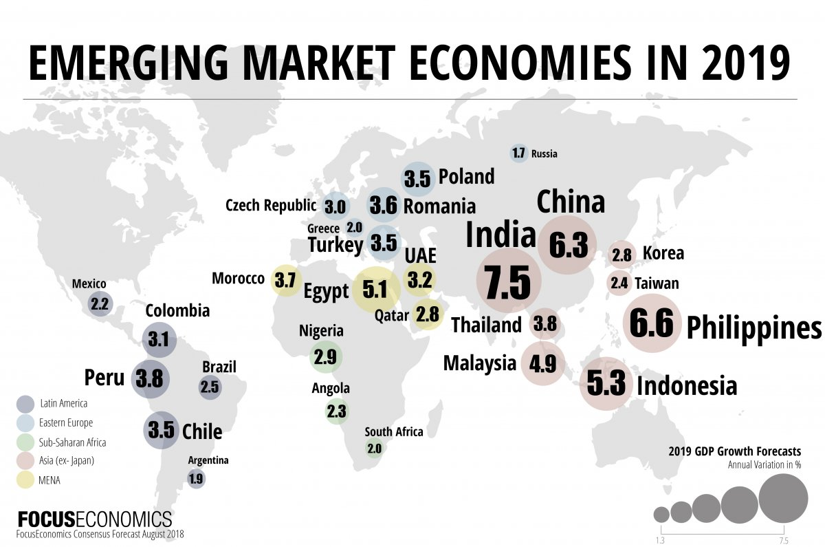 Emerging Markets Economic Outlook 2018 and 2019 | Naija247news